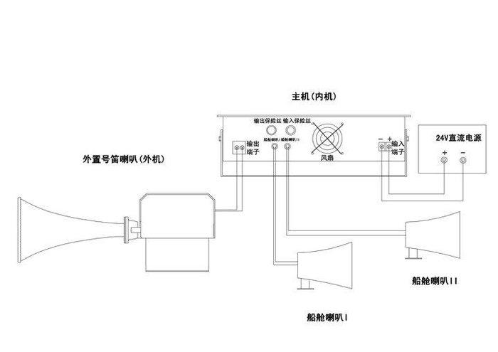 b.检查喇叭和主机接线位置是否正确,接线是否短路或断路. c.